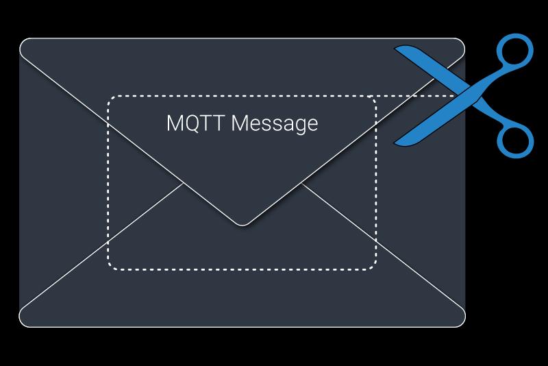 Messaging – information sharing – MQTT – Busforce